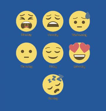 Женская Футболка с принтом Emoji